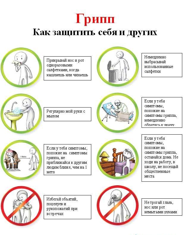 профилактика от паразитов в организме человека лекарство